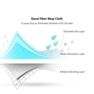 Xiaomi Mijia Smart Deerma TB500 Water Spray Mop Sweeper